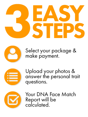 New_3_EASY_STEPS_PNG_WITH_PAY_FIRST